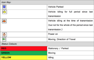 Fleet Dash Cams - Vehicle Status